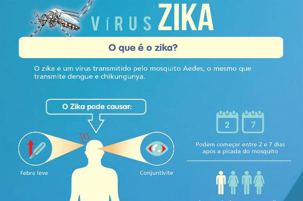 Ilustração da OMS/Opas sobre o vírus.