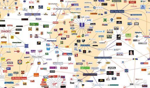 mapa-das-corporacoes